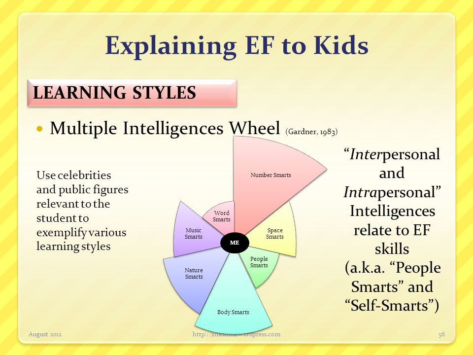 Explaining EF to Kids LEARNING STYLES