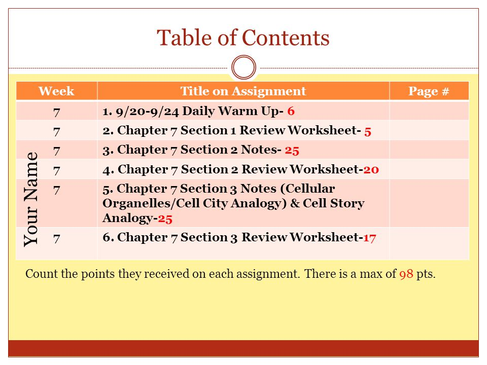 Table of Contents Your Name Week Title on Assignment Page # 7