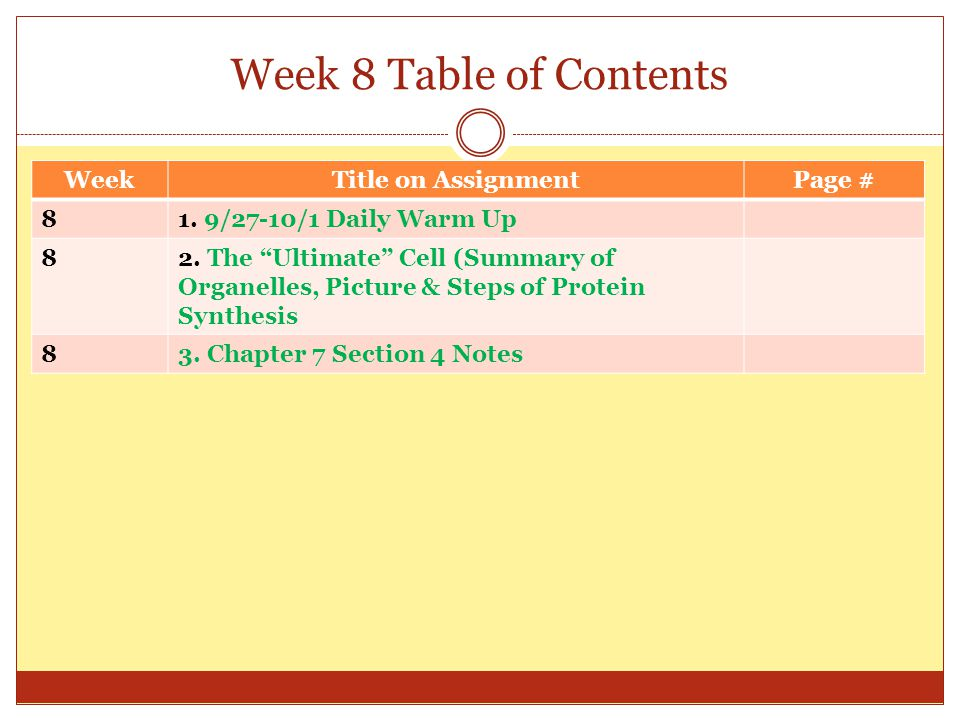 Week 8 Table of Contents Week Title on Assignment Page # 8