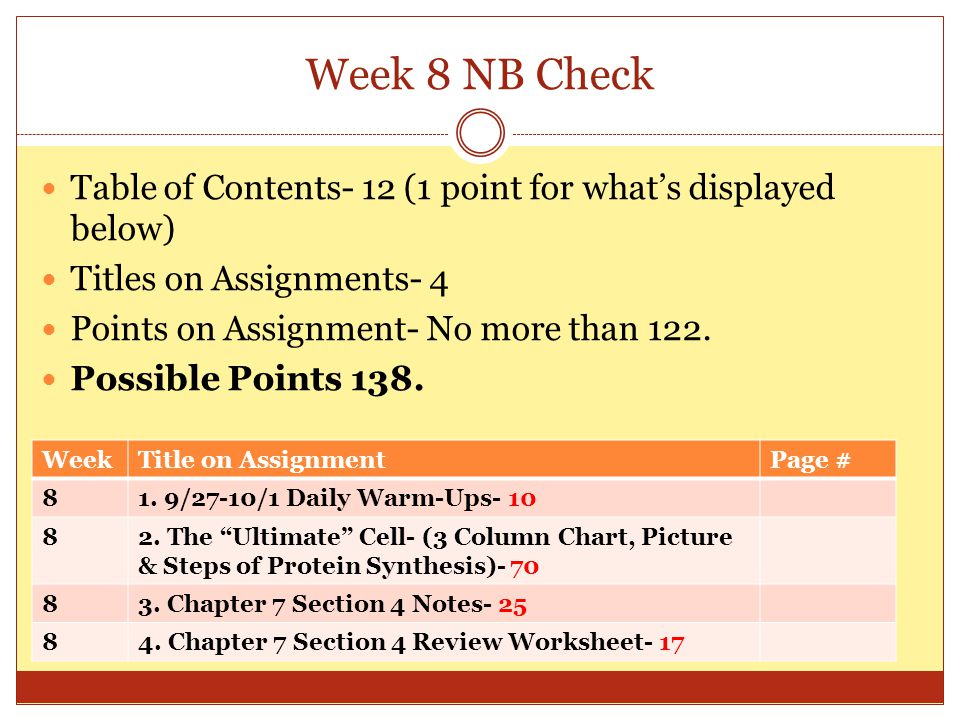 Week 8 NB Check Table of Contents- 12 (1 point for what's displayed below) Titles on Assignments- 4.