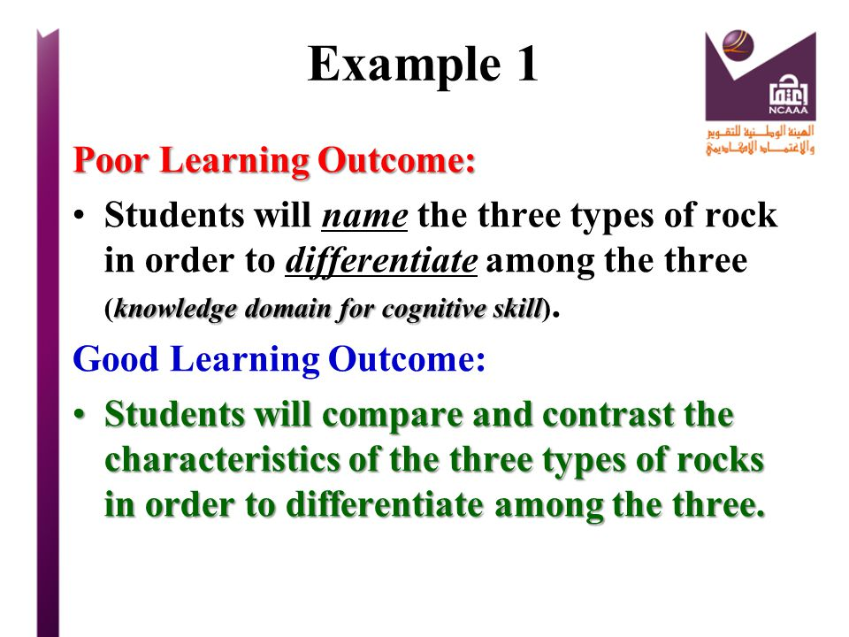 Example 1 Poor Learning Outcome: