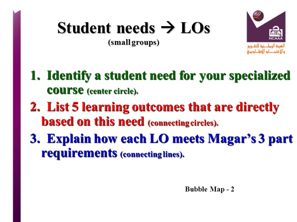 Student needs  LOs (small groups)