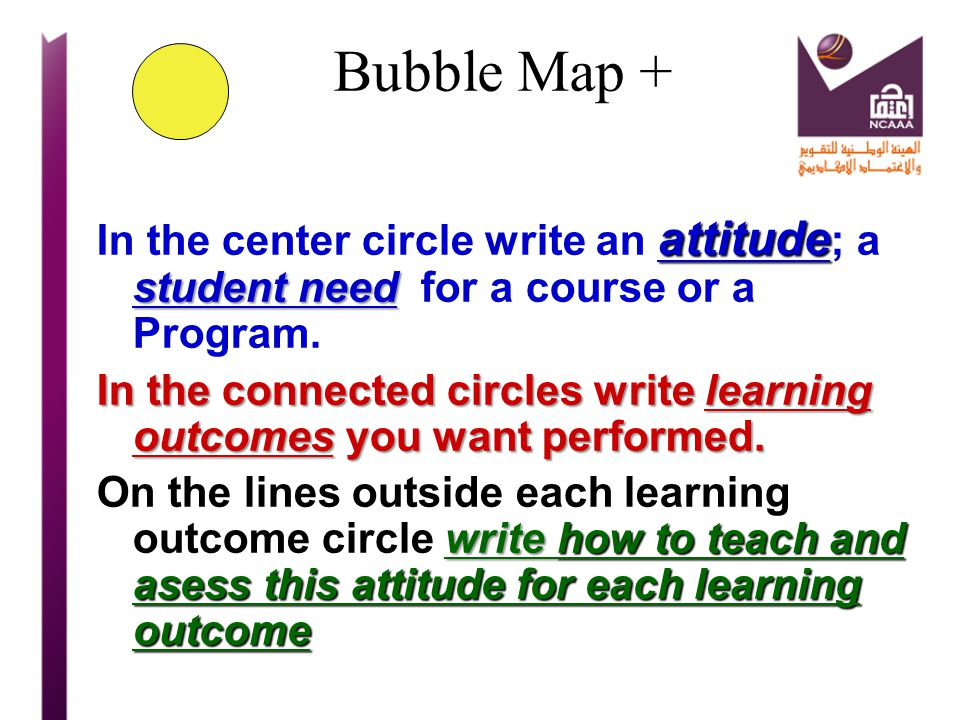 Bubble Map + In the center circle write an attitude; a student need for a course or a Program.