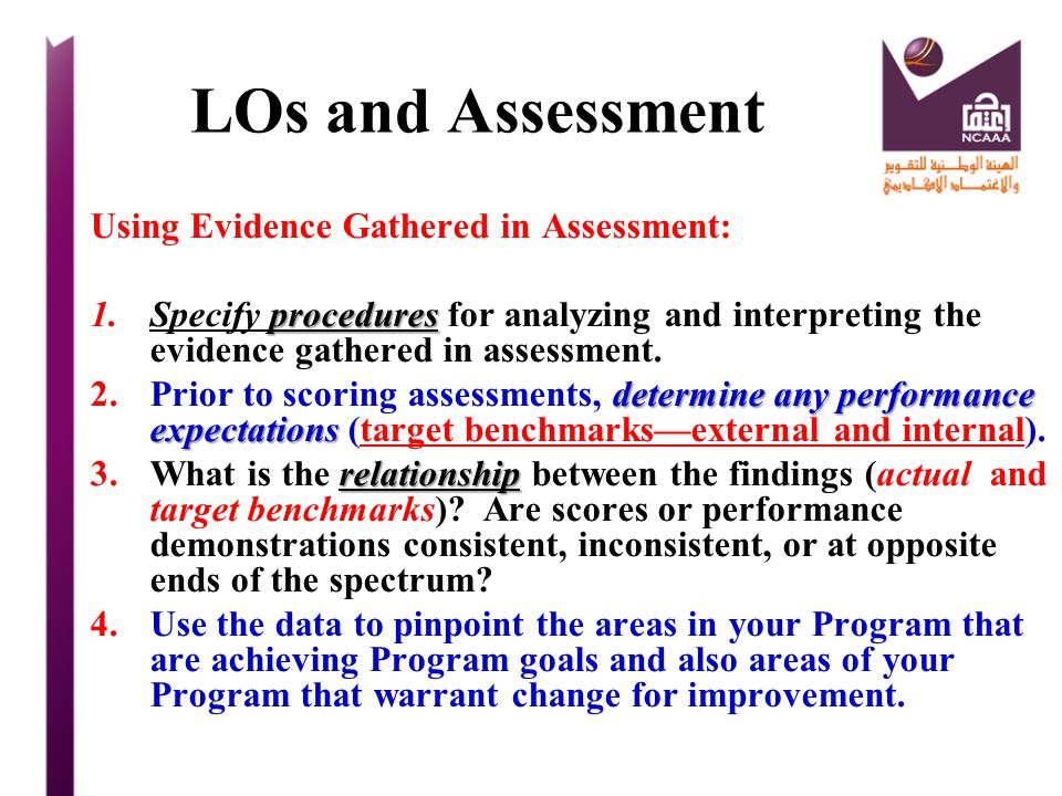 LOs and Assessment Using Evidence Gathered in Assessment: