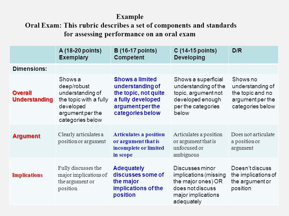 Example Oral Exam: This rubric describes a set of components and standards for assessing performance on an oral exam