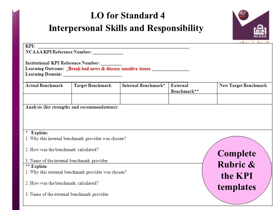 LO for Standard 4 Interpersonal Skills and Responsibility