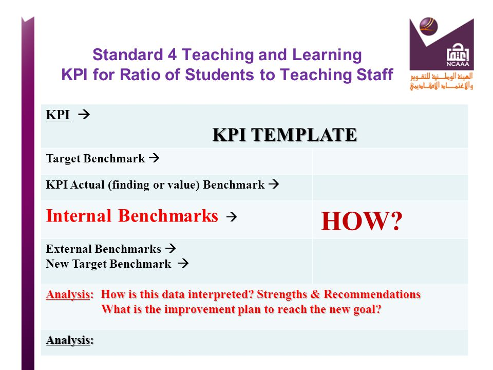 Standard 4 Teaching and Learning KPI for Ratio of Students to Teaching Staff