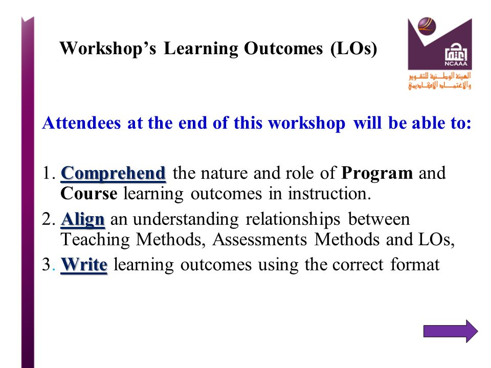 Workshop's Learning Outcomes (LOs)