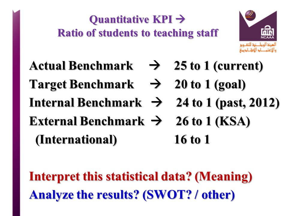 Quantitative KPI  Ratio of students to teaching staff