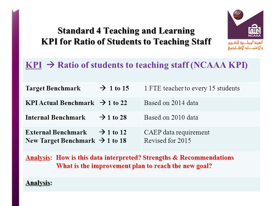 KPI  Ratio of students to teaching staff (NCAAA KPI)