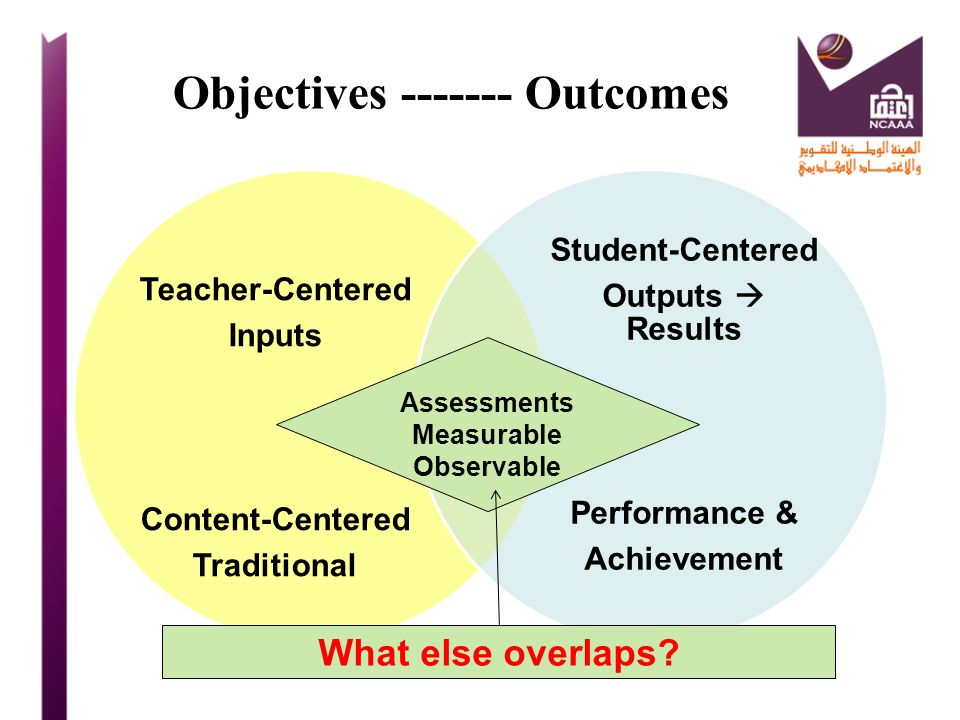 Objectives ------- Outcomes