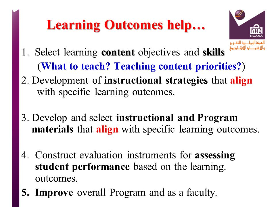 Learning Outcomes help…