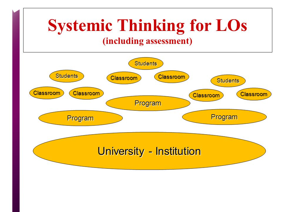 Systemic Thinking for LOs (including assessment)