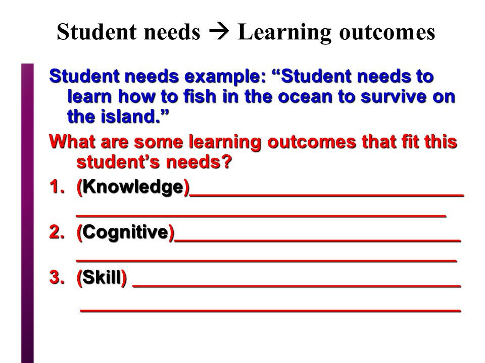 Student needs  Learning outcomes
