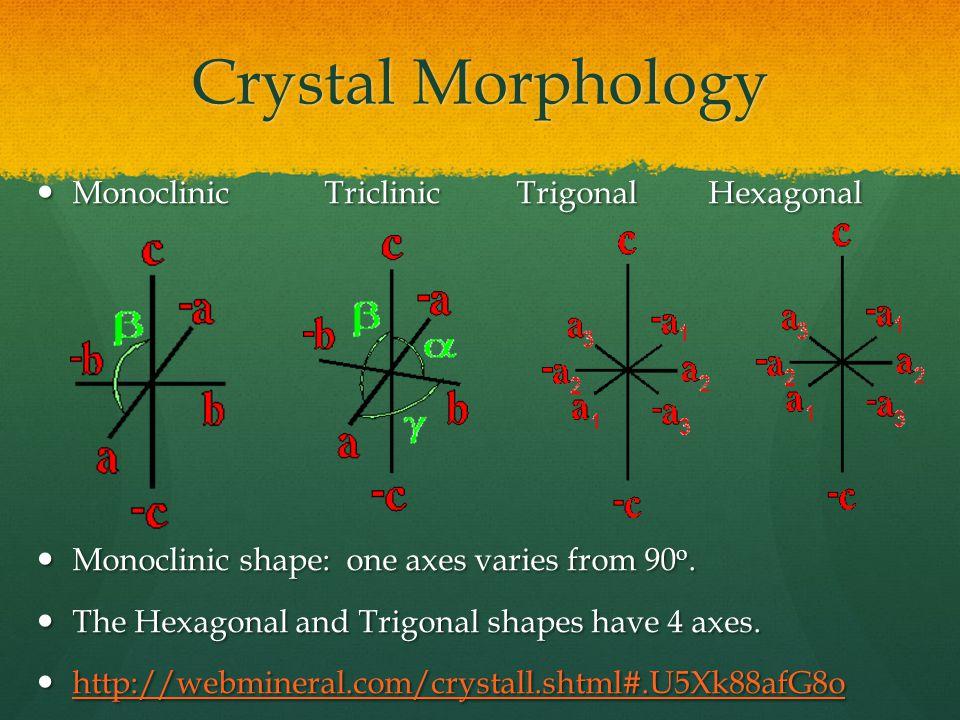 Crystal Morphology Monoclinic Triclinic Trigonal Hexagonal