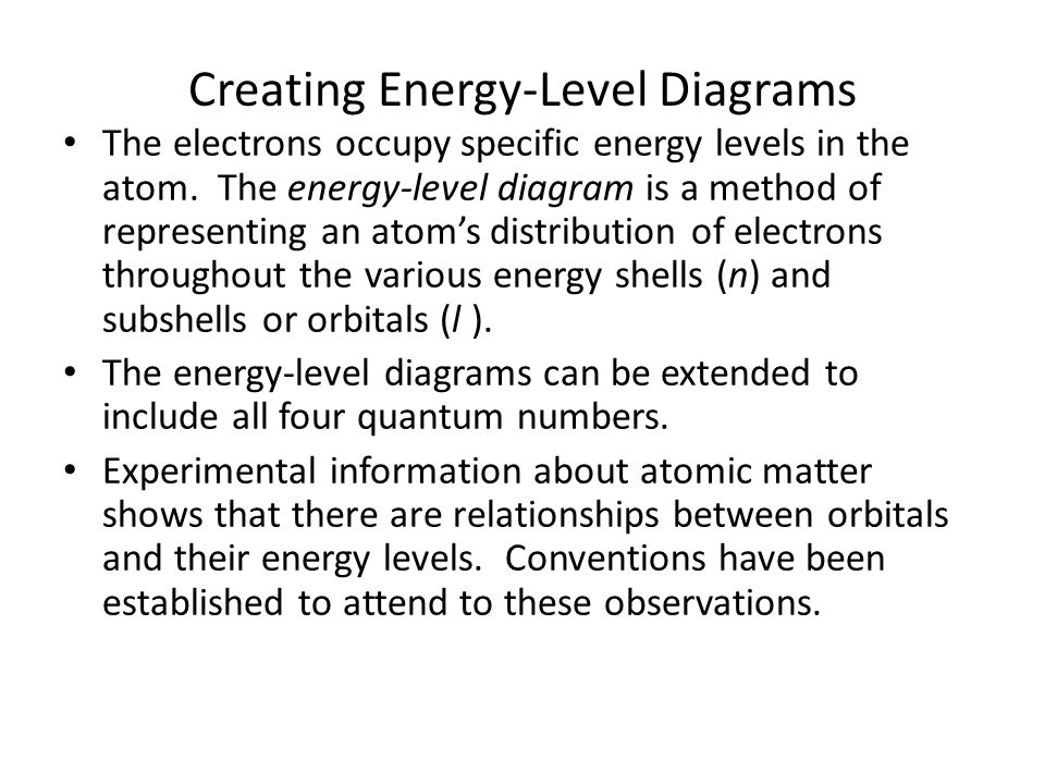 Creating Energy-Level Diagrams