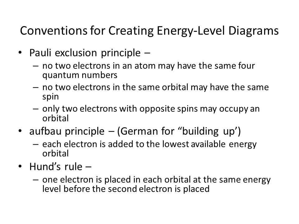 Conventions for Creating Energy-Level Diagrams