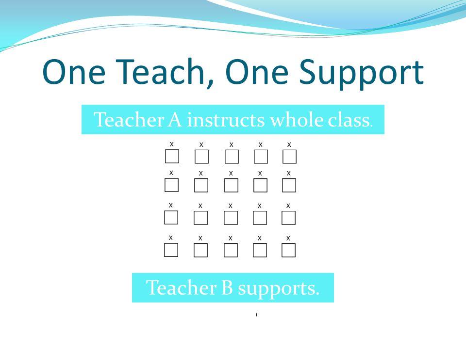 Teacher A instructs whole class.