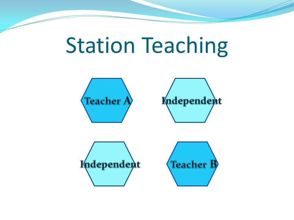 Station Teaching Teacher A Independent Independent Teacher B