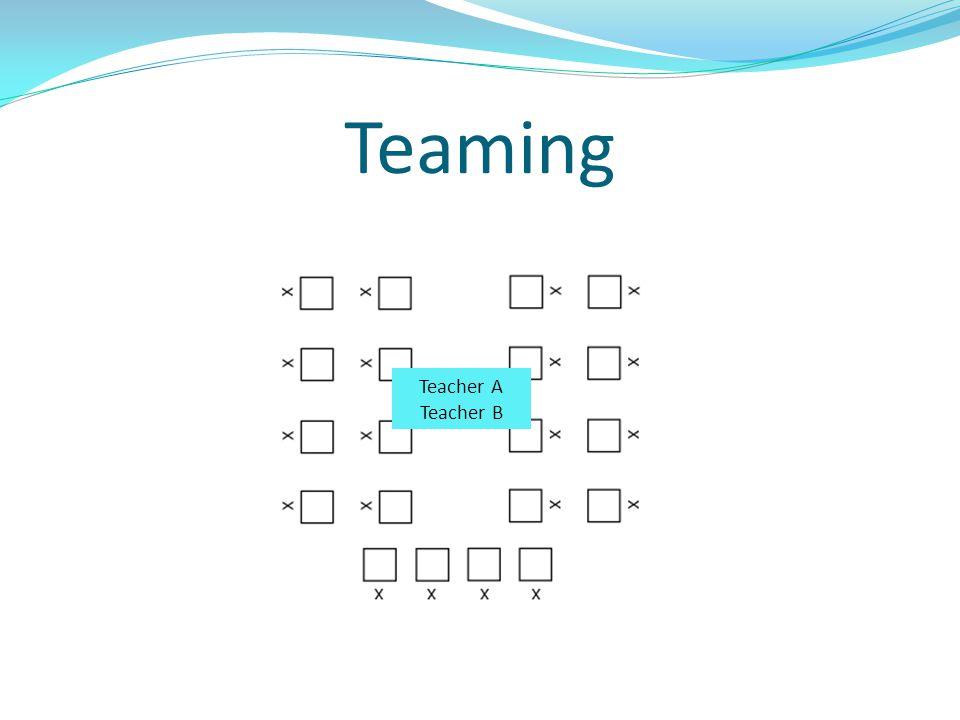 Teaming Teacher A Teacher B