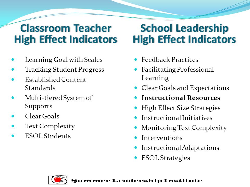 Classroom Teacher High Effect Indicators