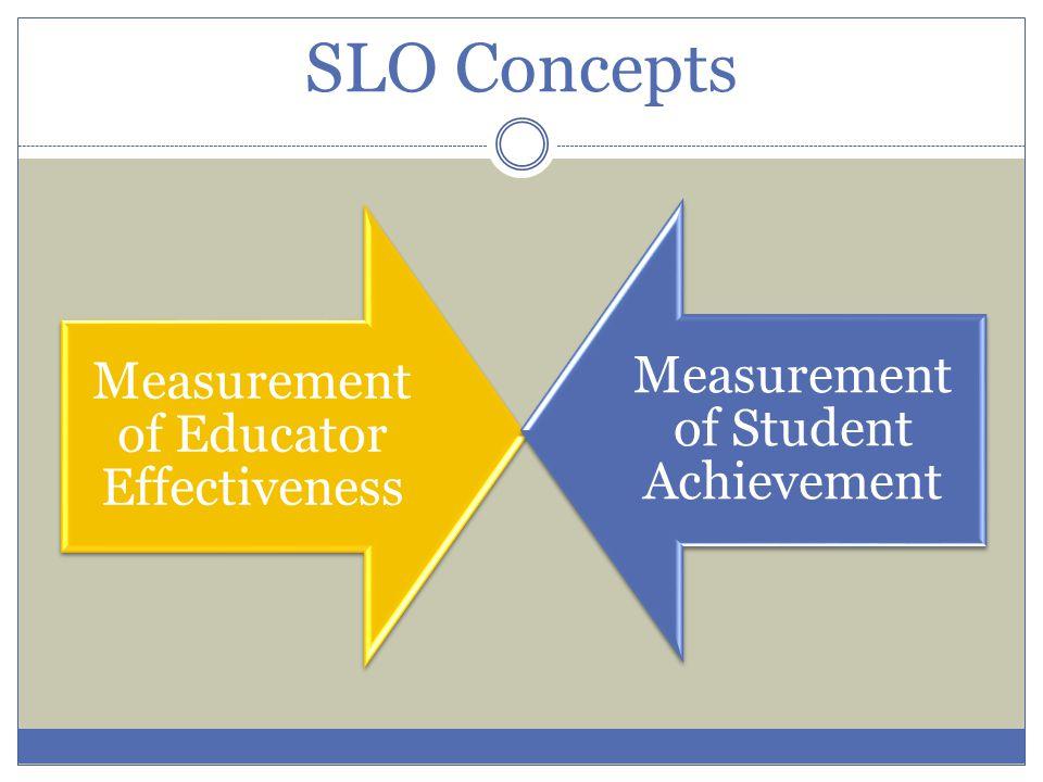SLO Concepts Measurement of Student Achievement