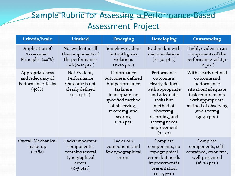 Sample Rubric for Assessing a Performance-Based Assessment Project