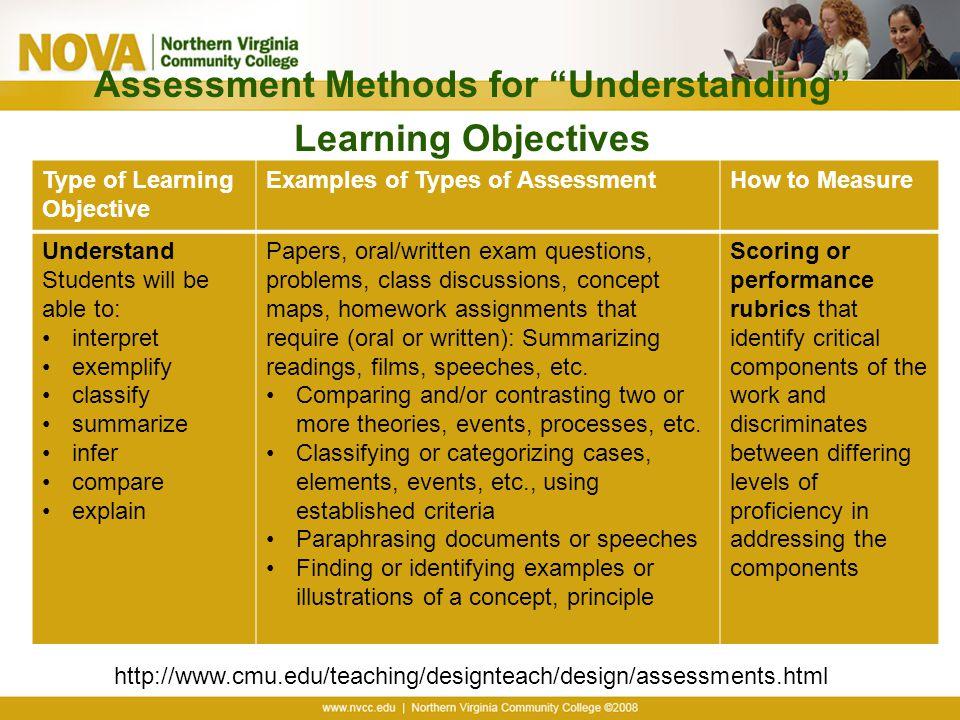 Assessment Methods for Understanding Learning Objectives