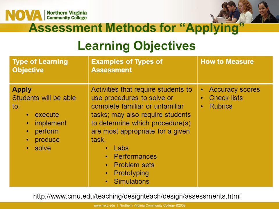 Assessment Methods for Applying Learning Objectives