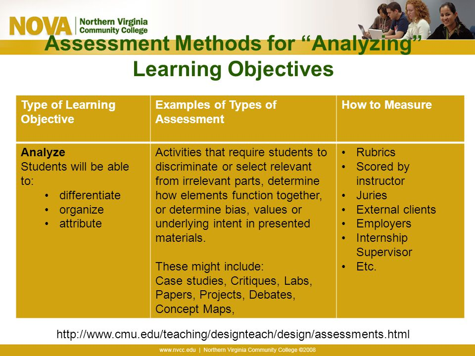 Assessment Methods for Analyzing Learning Objectives