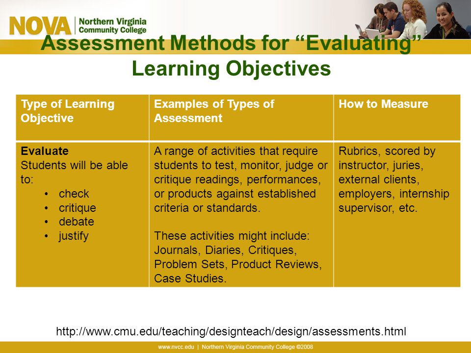 Assessment Methods for Evaluating Learning Objectives