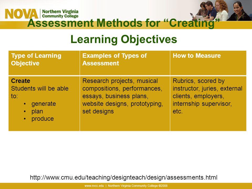 Assessment Methods for Creating Learning Objectives