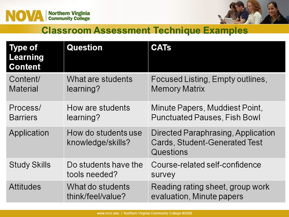 Innovative Classroom Assessment Techniques ~ Aligning assessment with course objectives ppt download