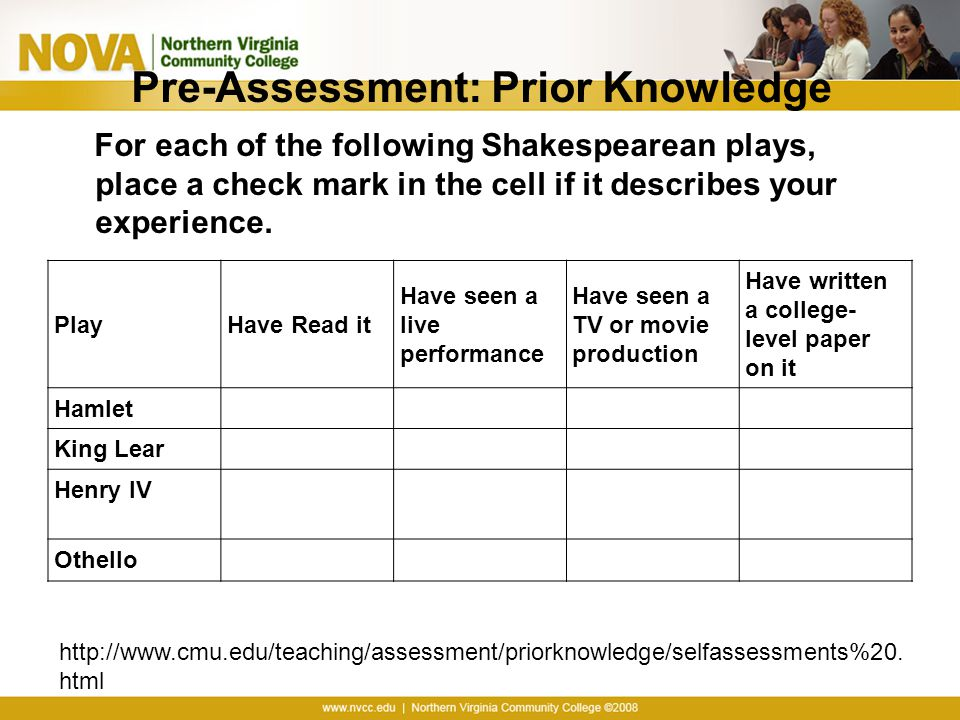 Pre-Assessment: Prior Knowledge