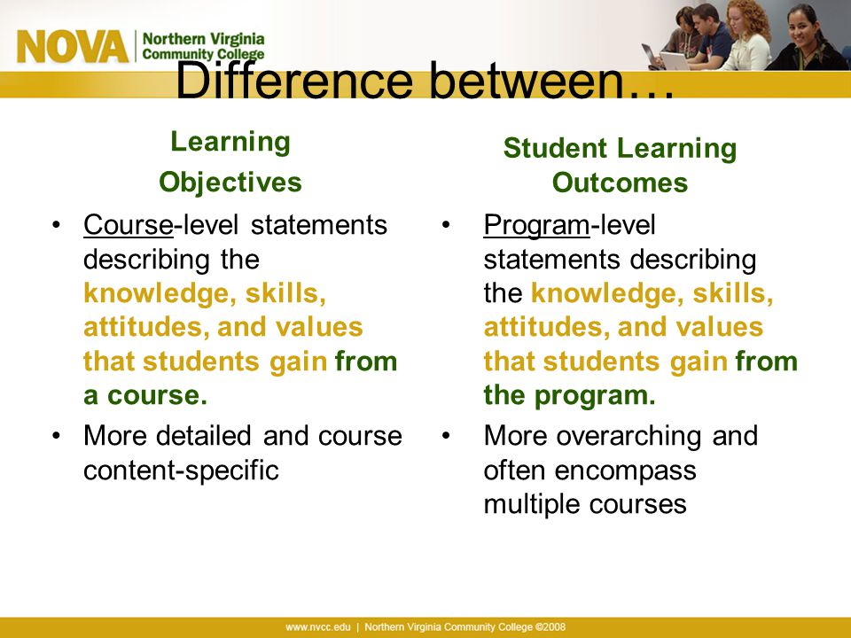 skills and learning statements Learning outcomes are statements that describe or list measurable and essential mastered content knowledge these statements reflect skills, competencies, and knowledge that students will have acquired and will be able to demonstrate after completing the course.