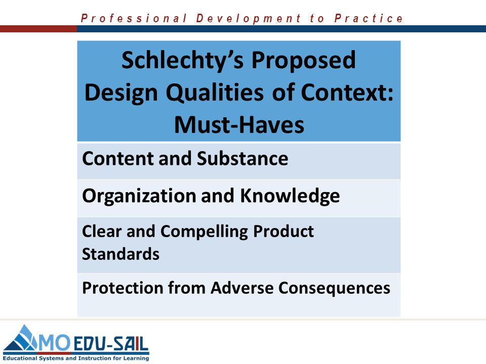 Schlechty's Proposed Design Qualities of Context: Must-Haves