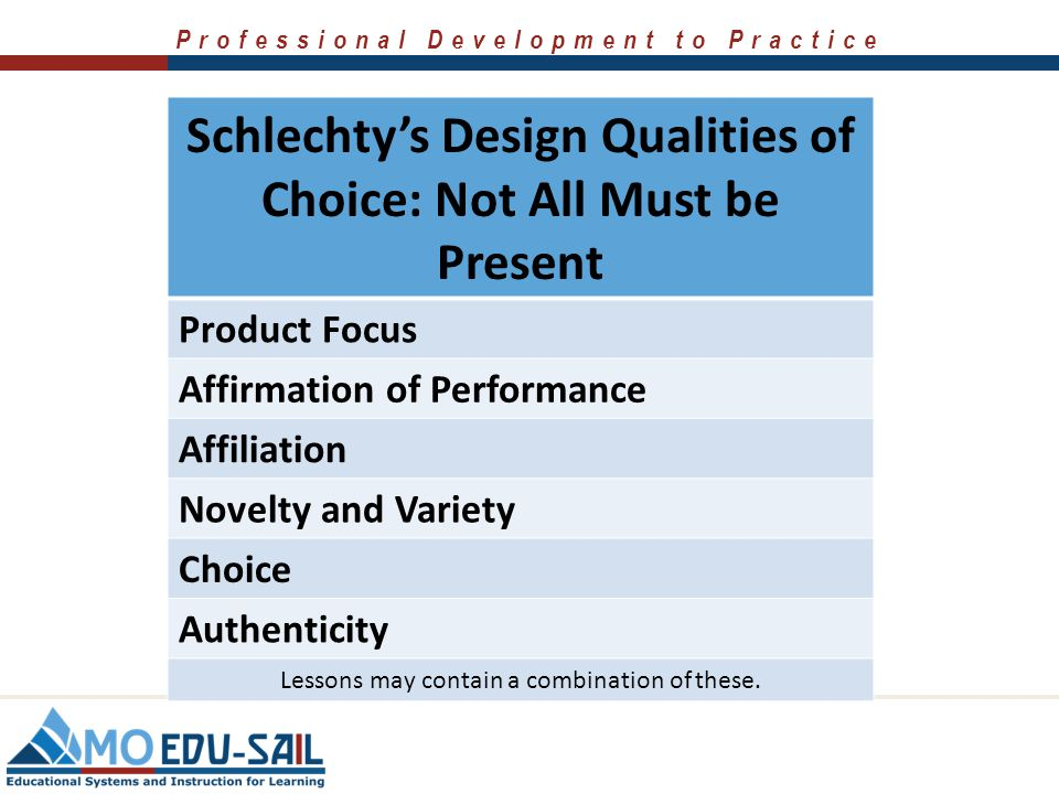 Schlechty's Design Qualities of Choice: Not All Must be Present