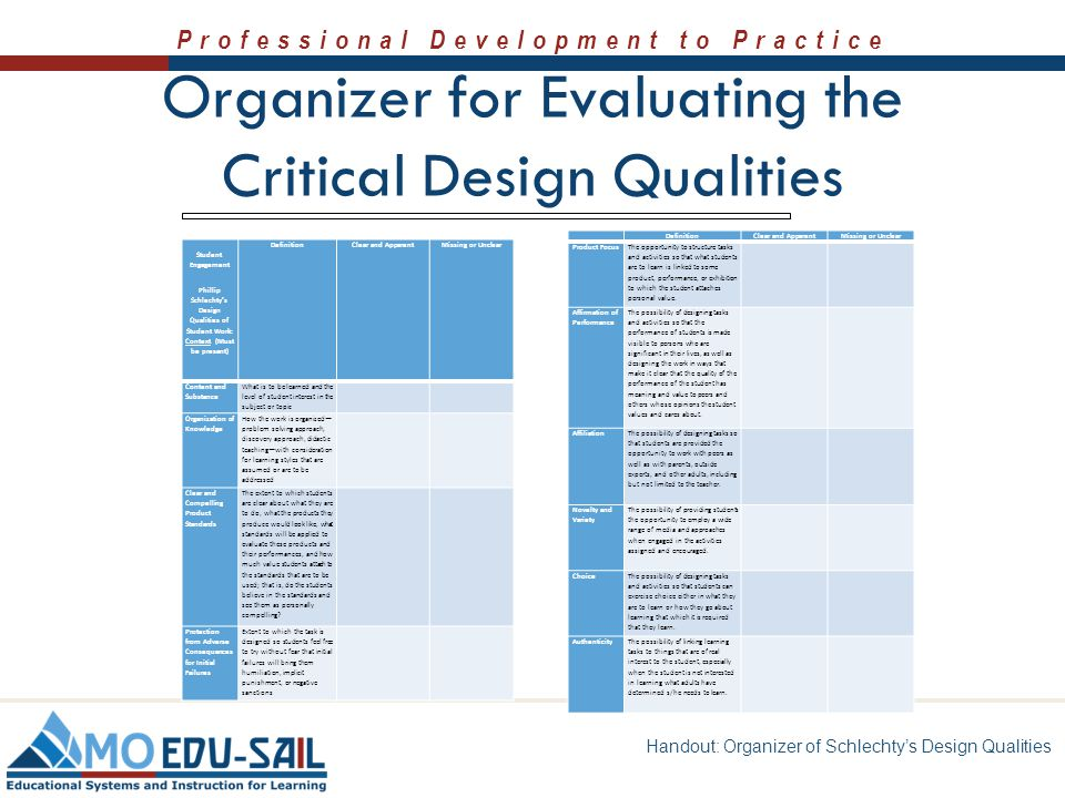 Organizer for Evaluating the Critical Design Qualities
