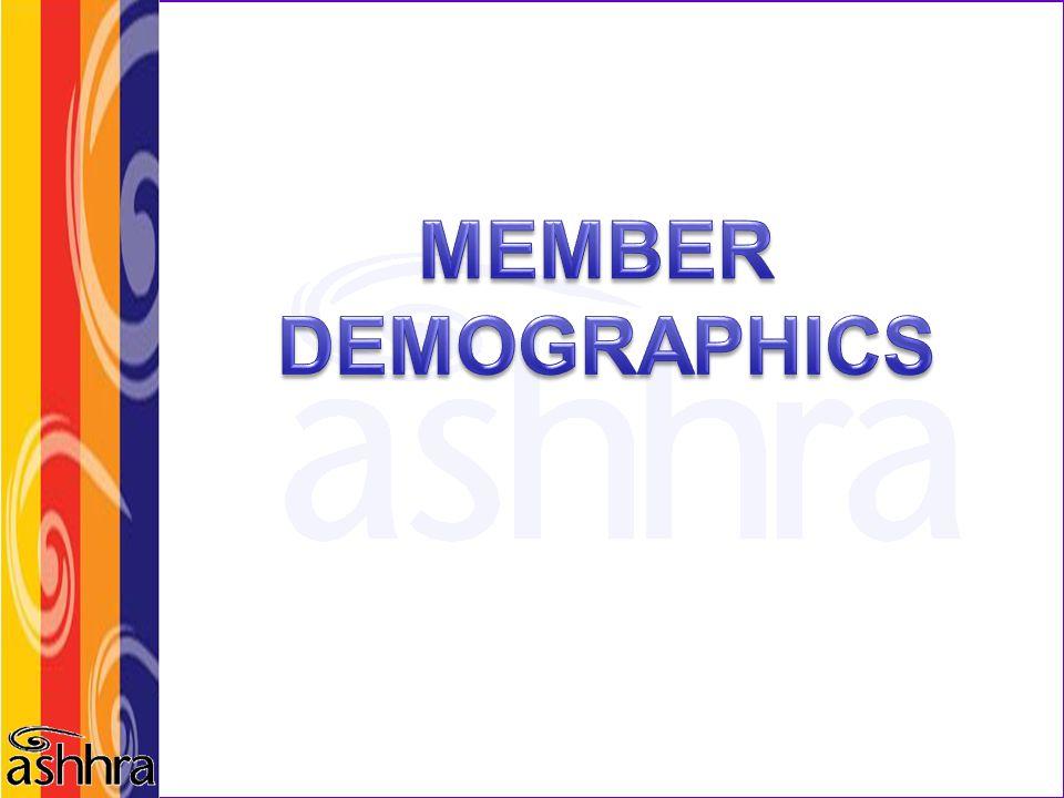 MEMBER DEMOGRAPHICS