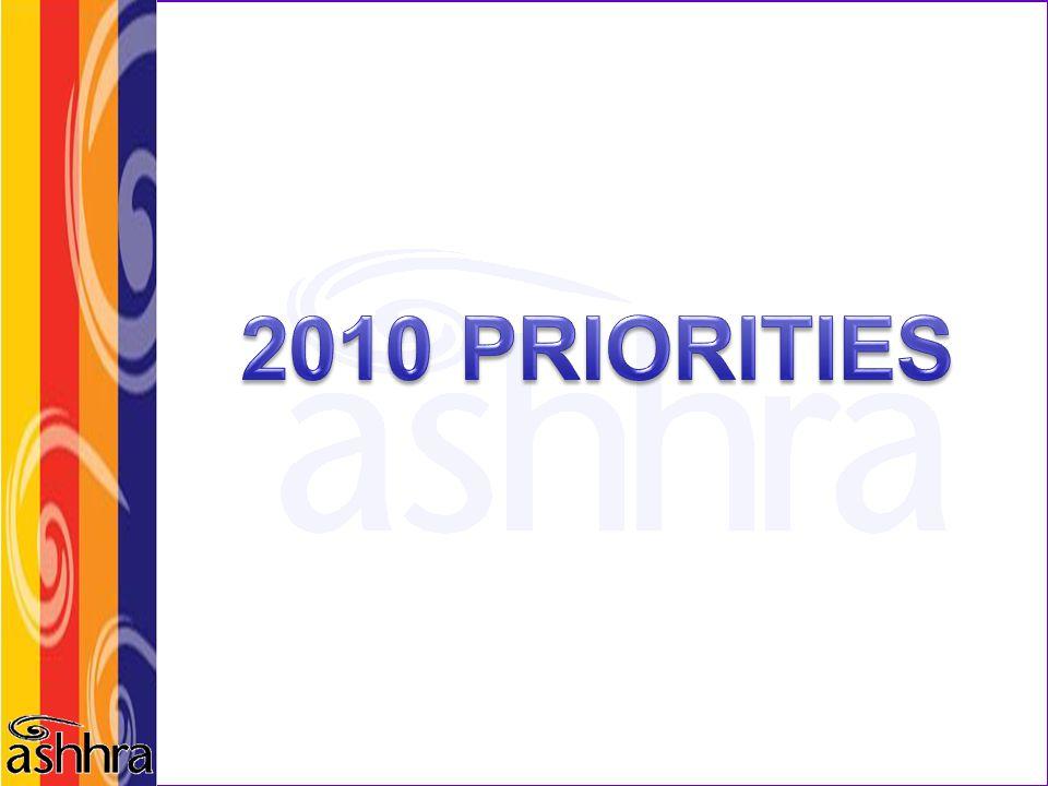 2010 PRIORITIES