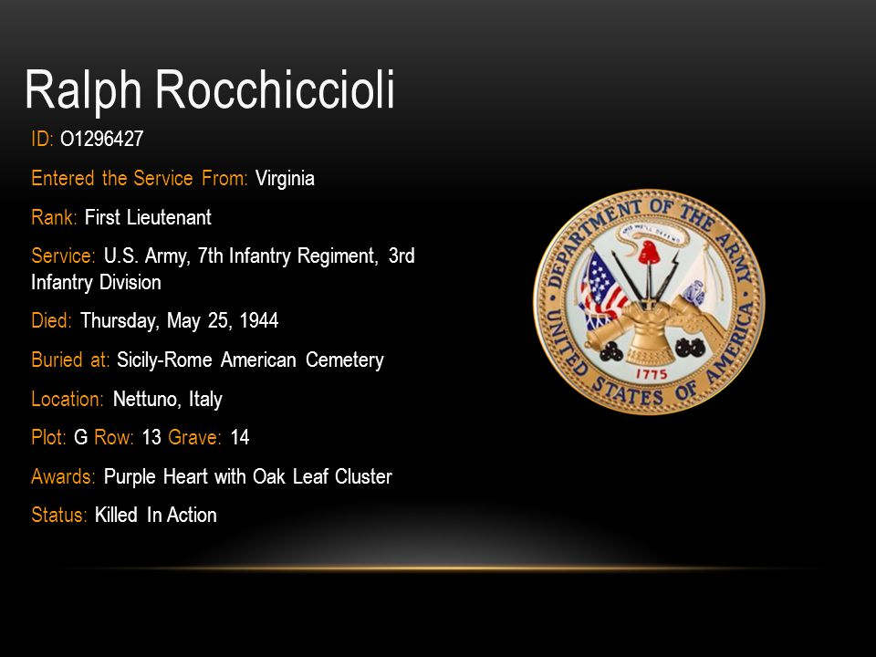 Ralph Rocchiccioli ID: O1296427 Entered the Service From: Virginia