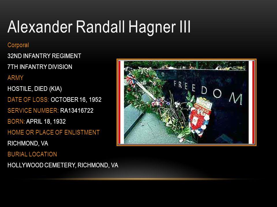 Alexander Randall Hagner III