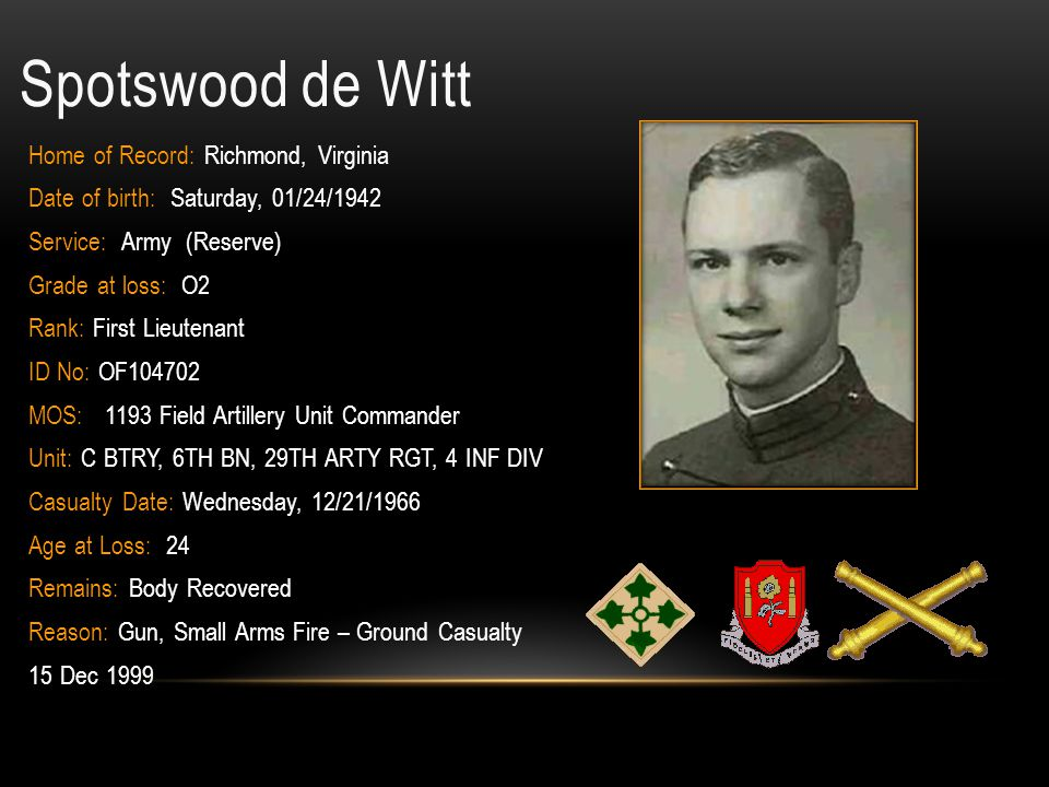 Spotswood de Witt Home of Record: Richmond, Virginia