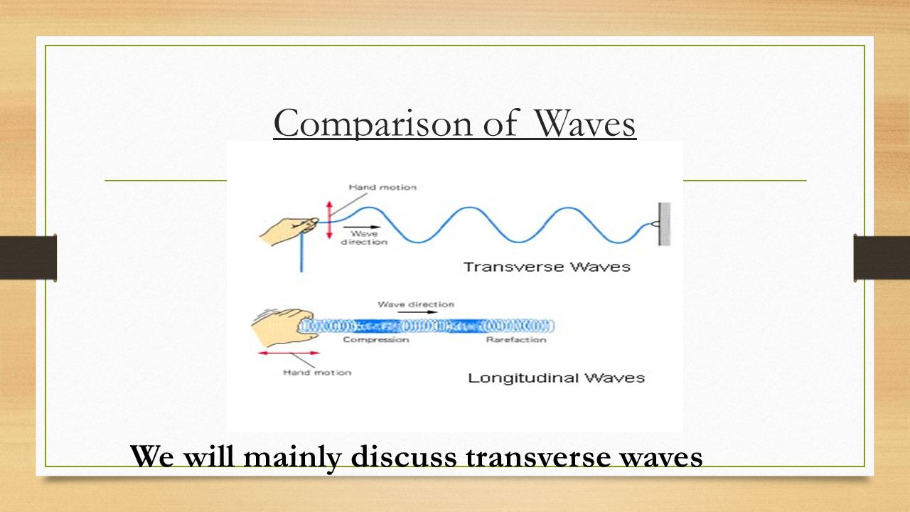 Comparison of Waves We will mainly discuss transverse waves