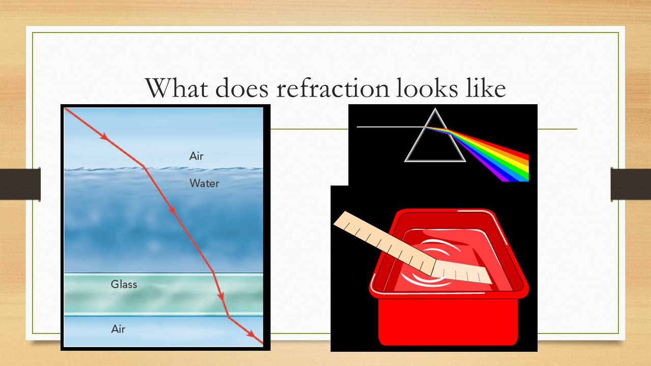 What does refraction looks like