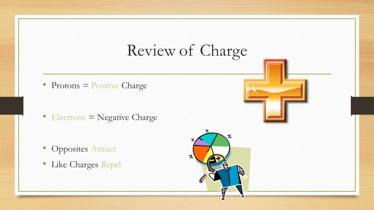 Review of Charge Protons = Positive Charge Electrons = Negative Charge