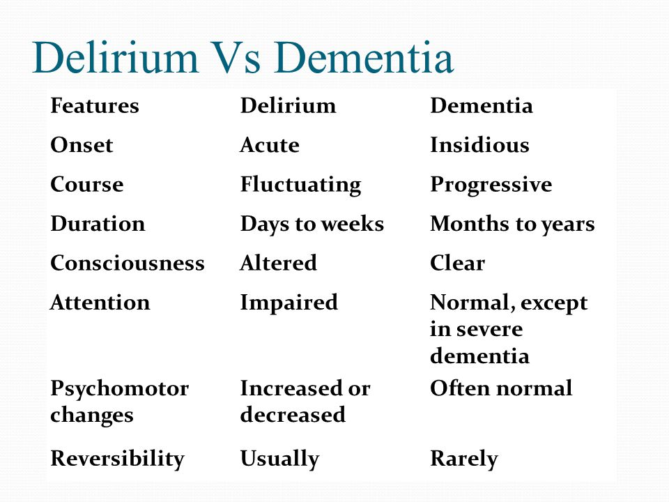 Delirium Vs Dementia Features Delirium Dementia Onset Acute Insidious