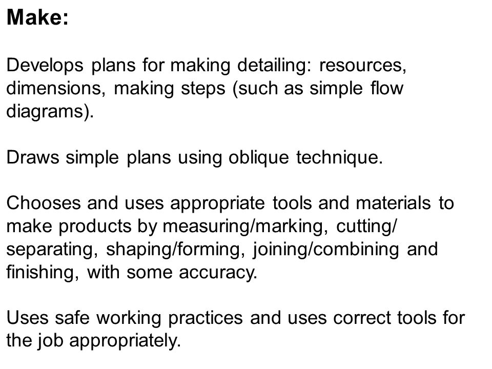 Make: Develops plans for making detailing: resources, dimensions, making steps (such as simple flow diagrams).