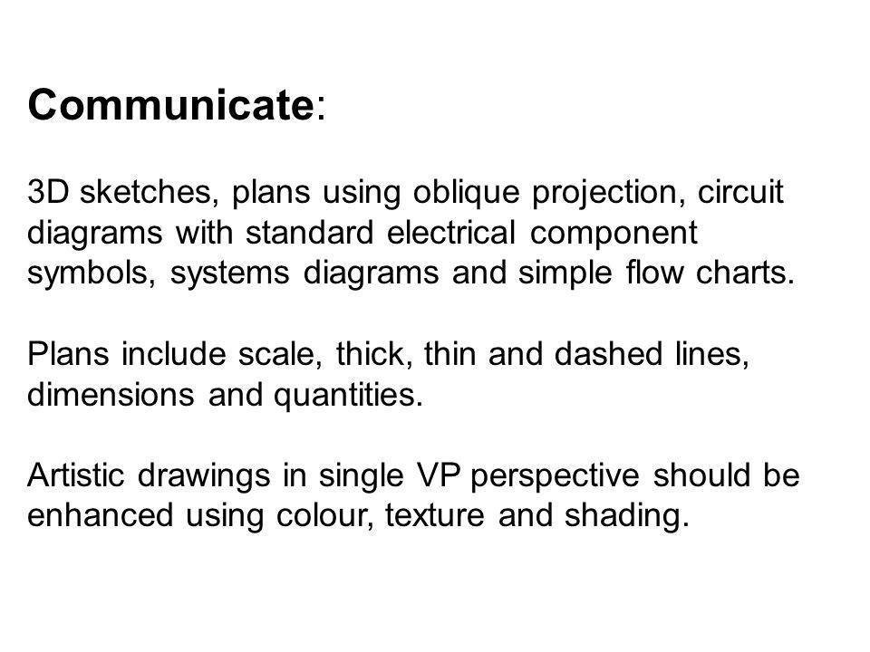 Communicate: