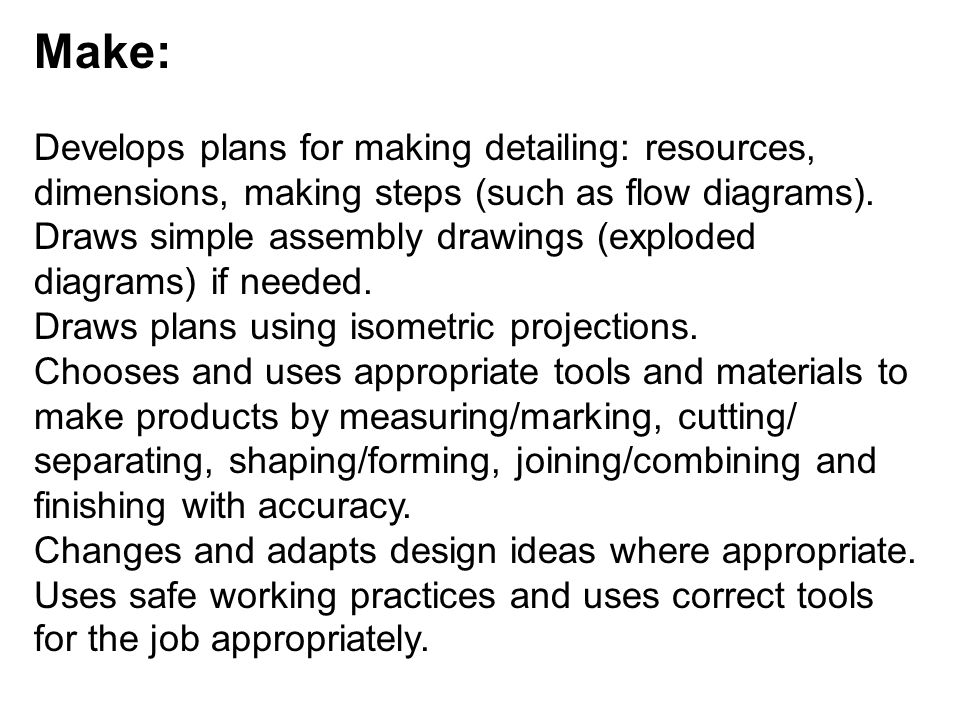 Make: Develops plans for making detailing: resources, dimensions, making steps (such as flow diagrams).